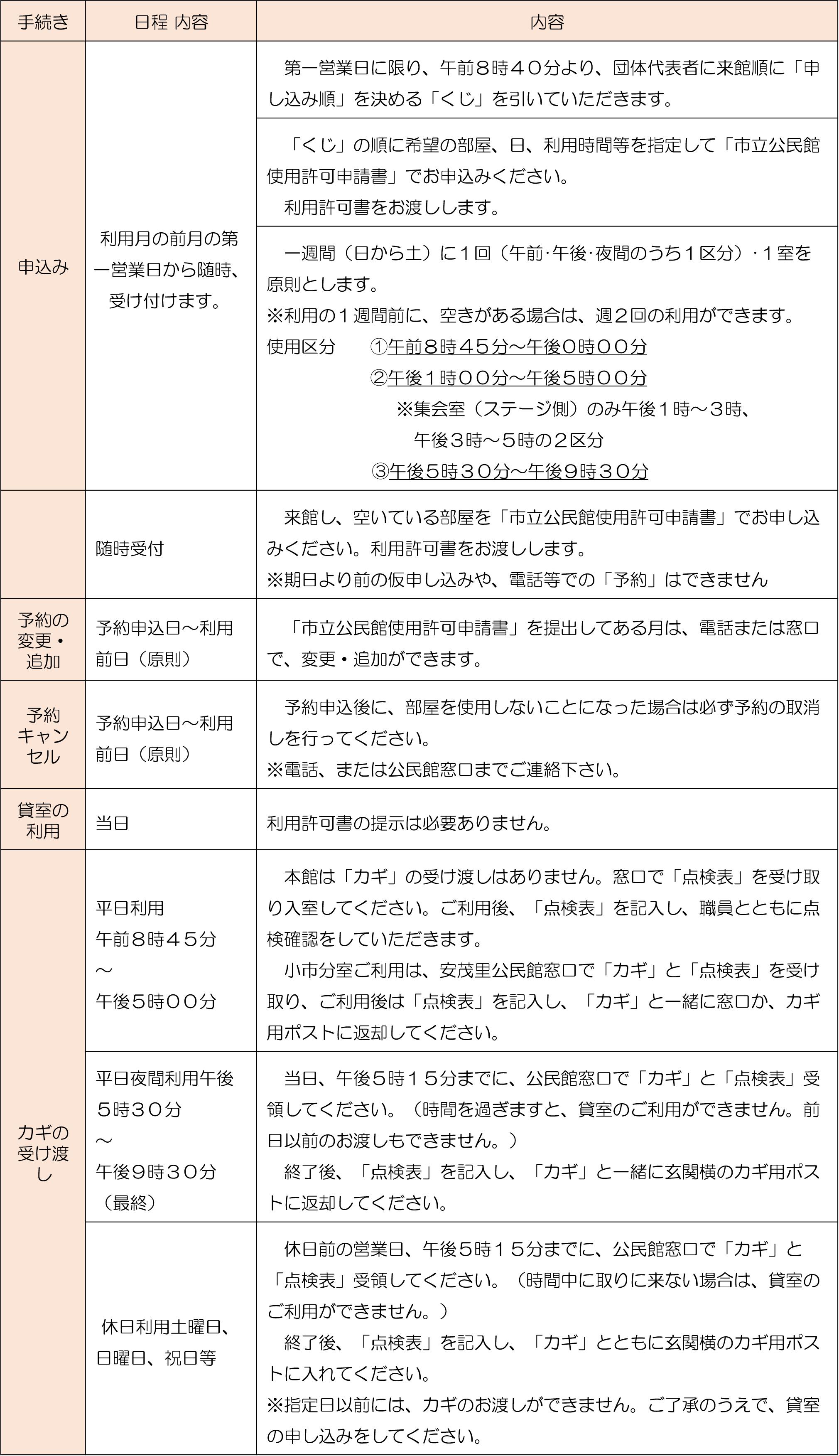 公民館利用の申込み